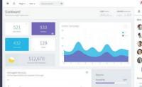 15+最佳Bootstrap管理模板