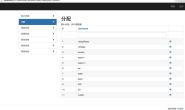 yii2下安装yii2-admin 简明教程
