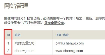 1 Piwik API初探(一)