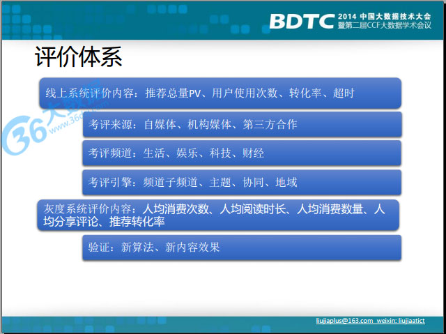 搜狐新闻客户端